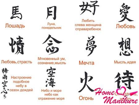 переведенные на русский язык иероглифы