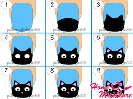 пошаговое рисование кошки на ногтях